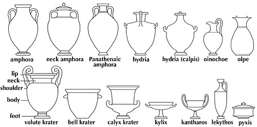 Lesson Oriental And Archaic Greek Pottery