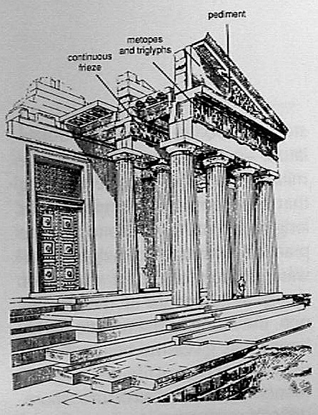kenney mencher the parthenon : parthenon diagram - findchart.co